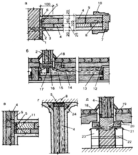 Knots of wooden partitions